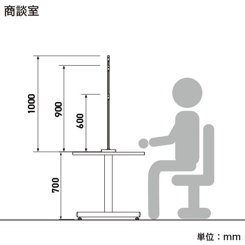 飛沫ブロックスクリーンの卓上設置例