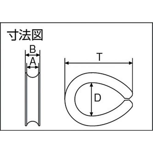 水本 ステンレス A型シンブル 使用ロープ径14mm 製品図面・寸法図