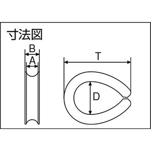 水本 ステンレス A型シンブル 使用ロープ径10mm 製品図面・寸法図