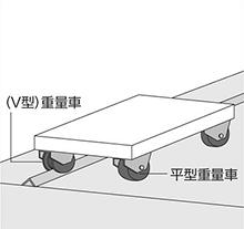 フロアーでの平型車輪(片側V型車輪)